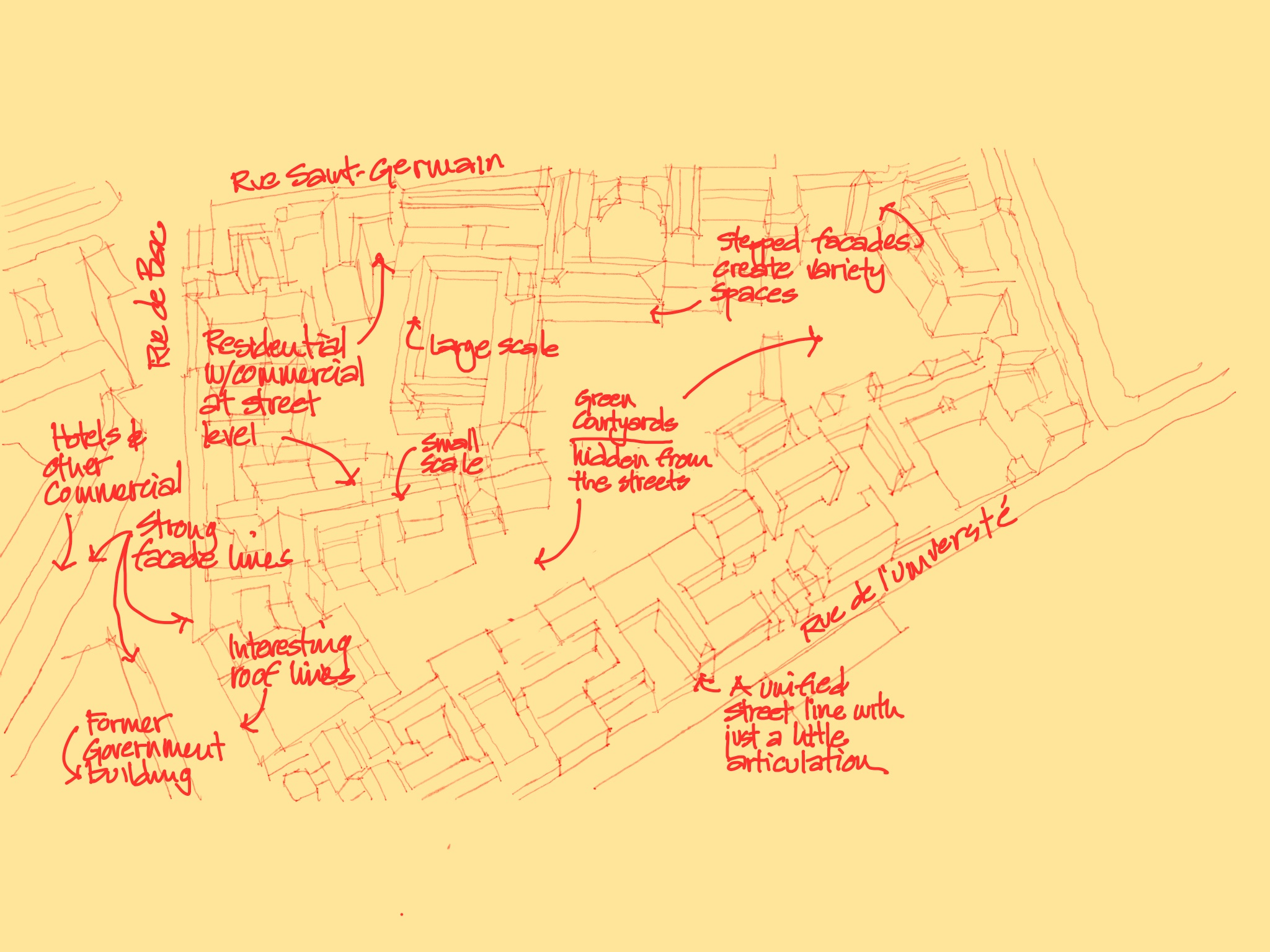 Rue de Bac plan sketch.jpg