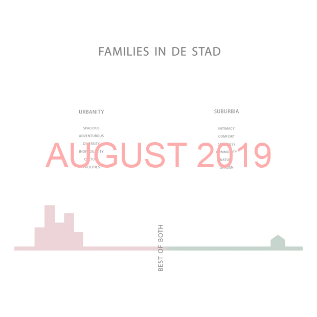 FAMILIES IN THE CITY - Our work addresses a highly relevant topic for cities and its governments: How can we respond to the growing need of housing for families in the city? An approach to enrich and diversify the variety of the (newly built) housing stock.