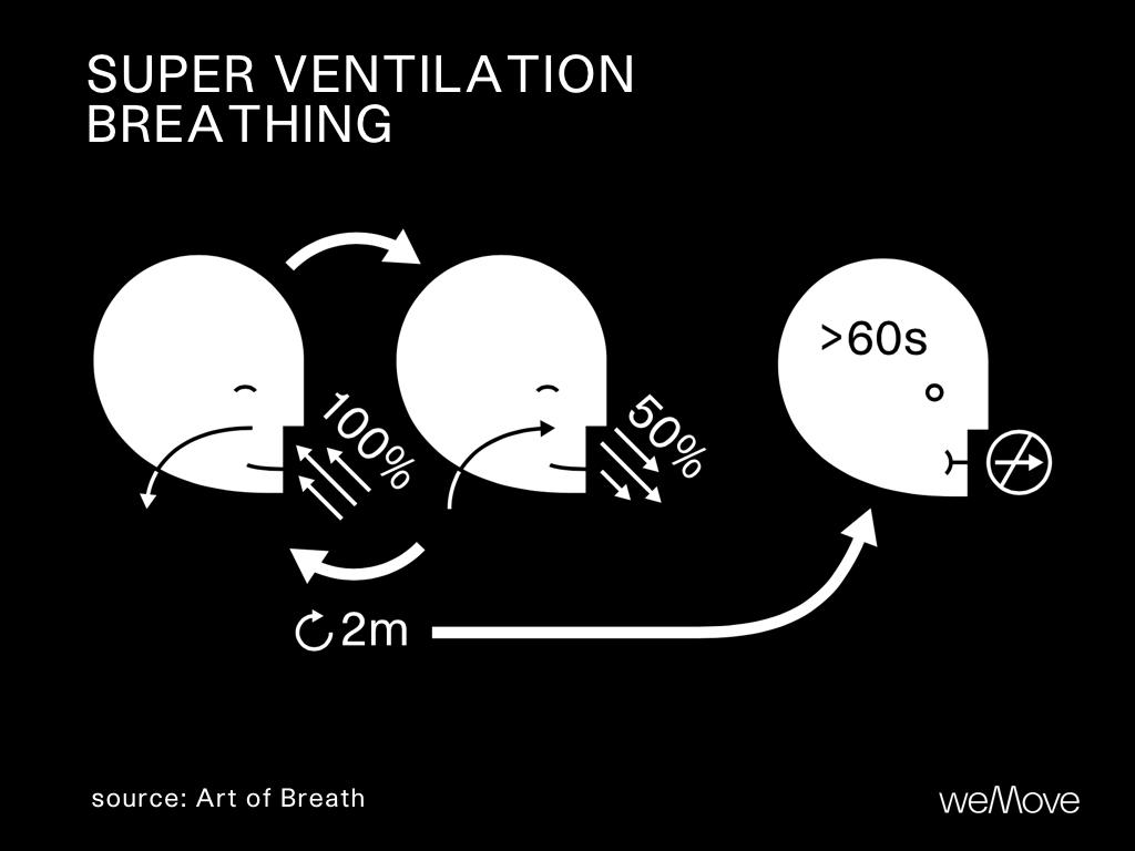 SuperVentilation_BrianMackenzie_weMove.jpeg