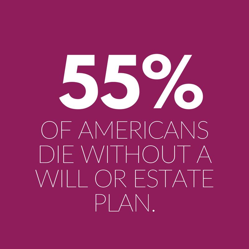 Estate Planning Statistic