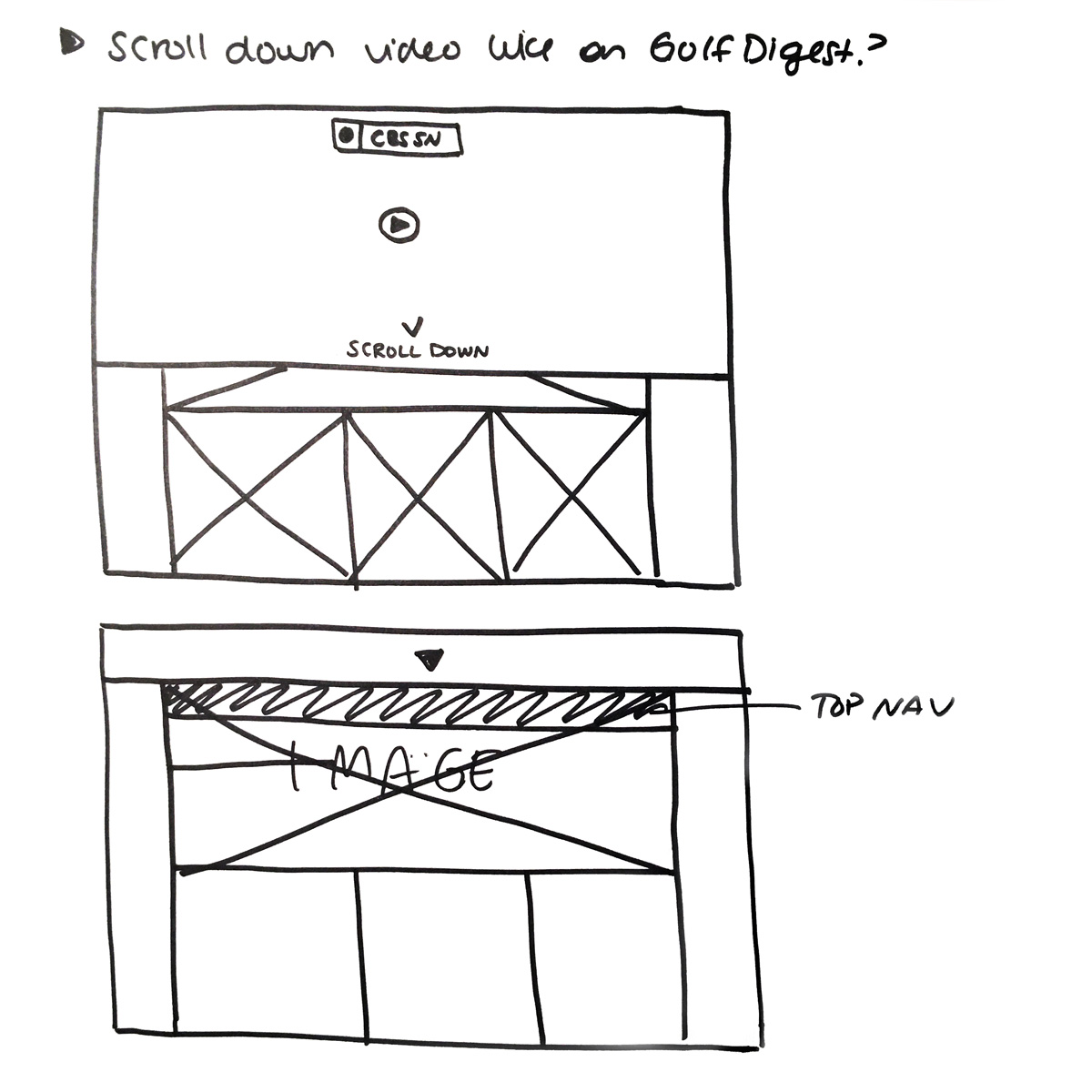 Sketch featuring full-width video module which drops down and overlays the page