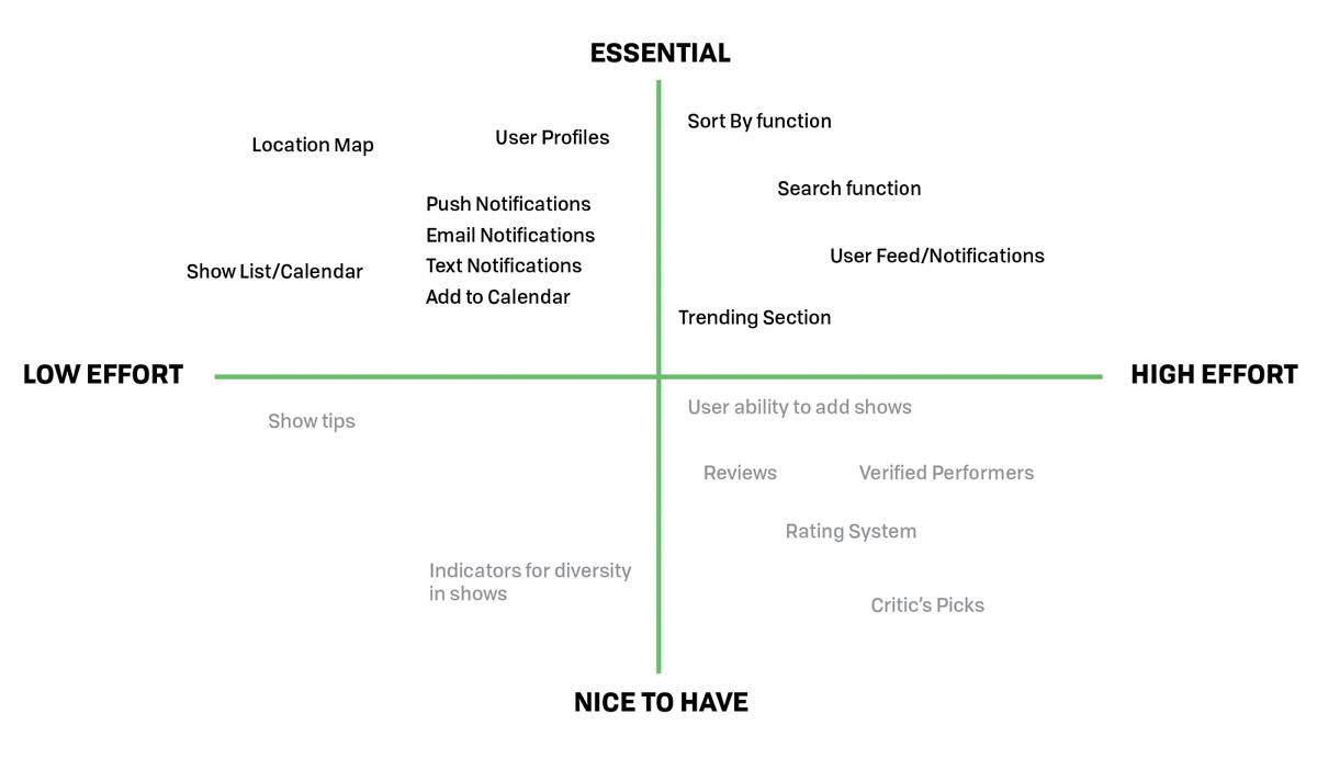 feature_prioritization.jpg