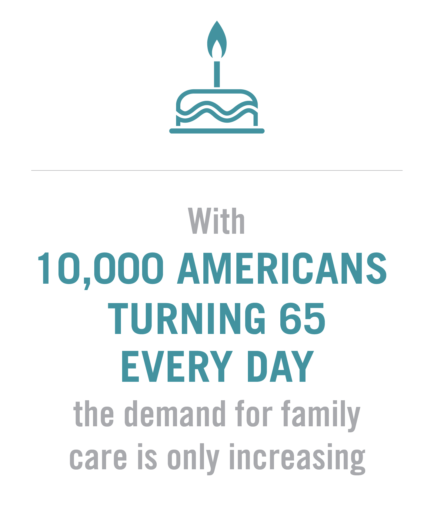 With 10,000 Americans turning 65 every day, the demand for family care is only increasing.
