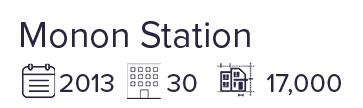 Monon Station IB.jpg