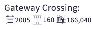 gateway-crossing.jpg