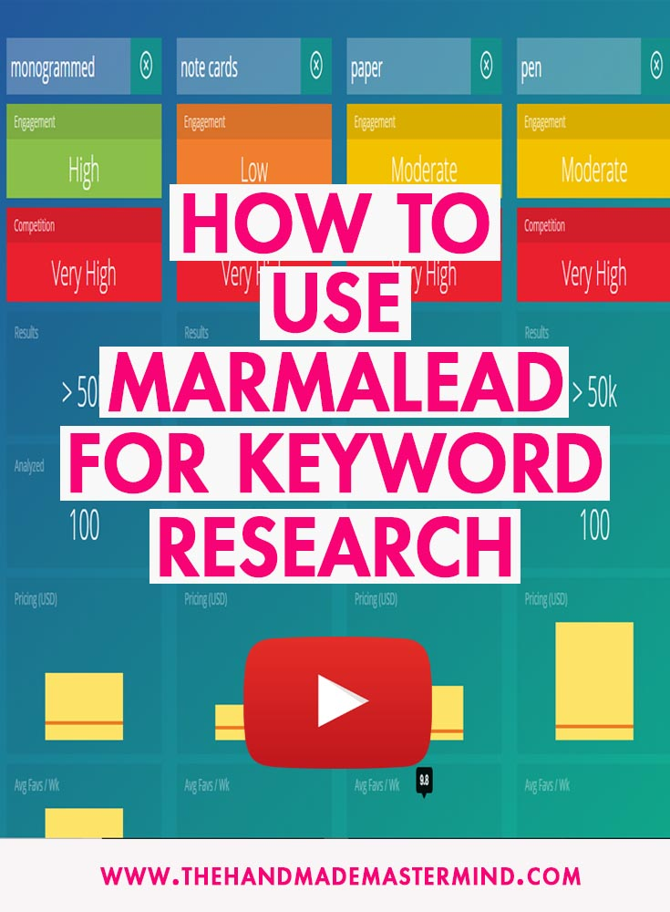 how to use marmalead for keyword research-Video.jpg