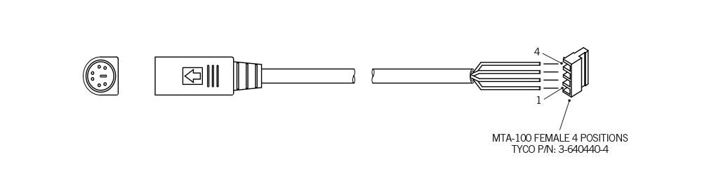Rosstech connectors