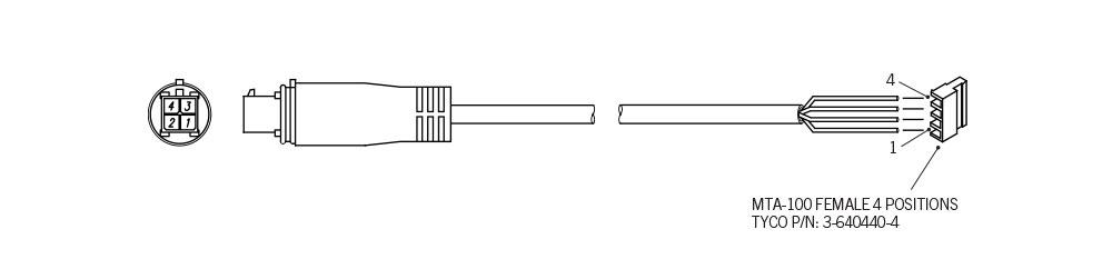 Sloan LED connectors