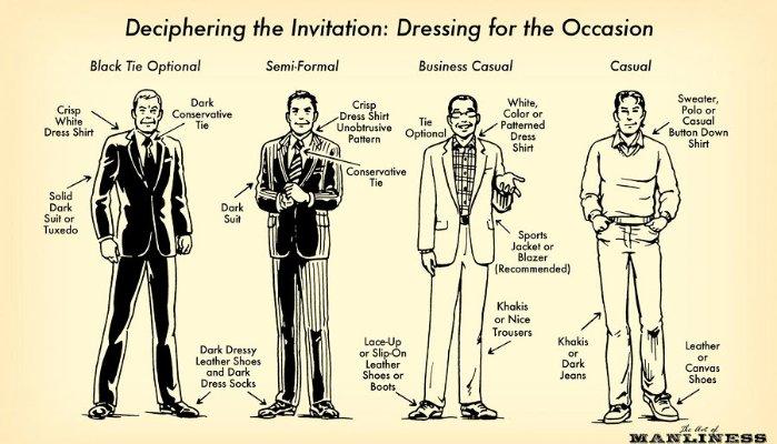Dresscode: Business Casual. Eller gjerne dress og slips om dere har det med.
