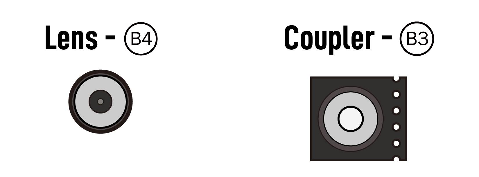 Lenes & Couplers-01.jpg