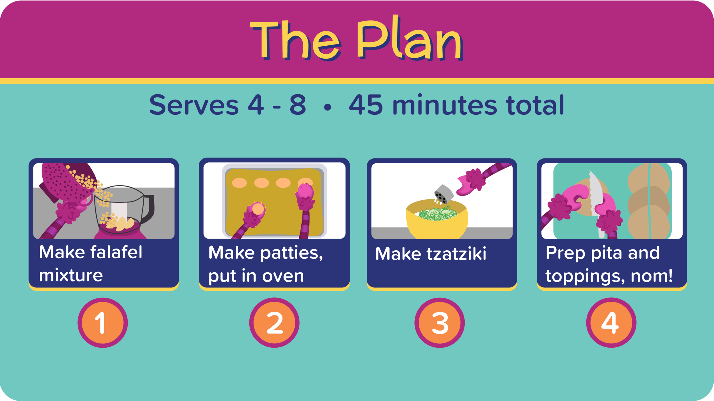 02_FalafelPocketsZingyTzatziki_The Plan-01.png
