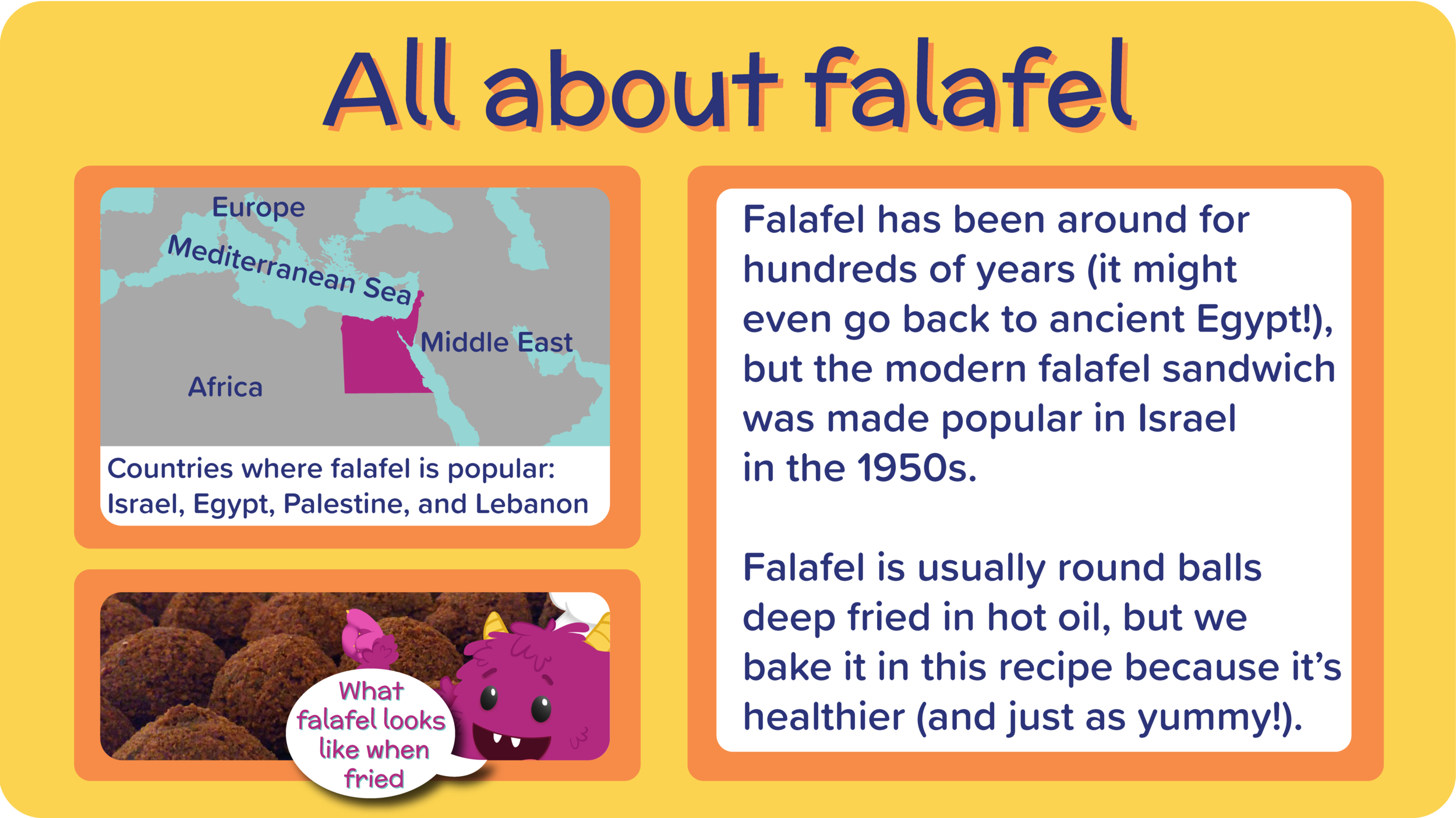 11_FalafelPocketsZingyTzatziki_all about falafel-01.png