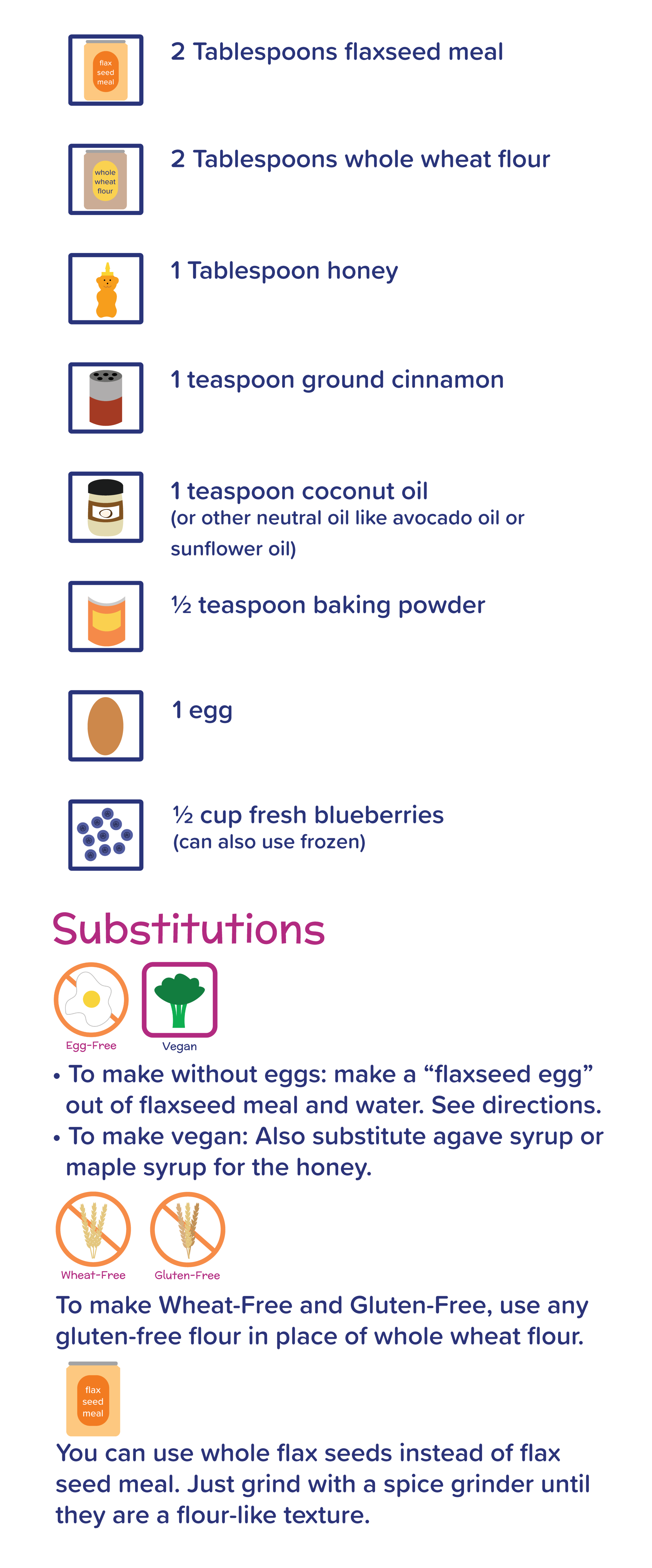 Nomster Chef_Blueberry Mug Muffin_Grocery List.png
