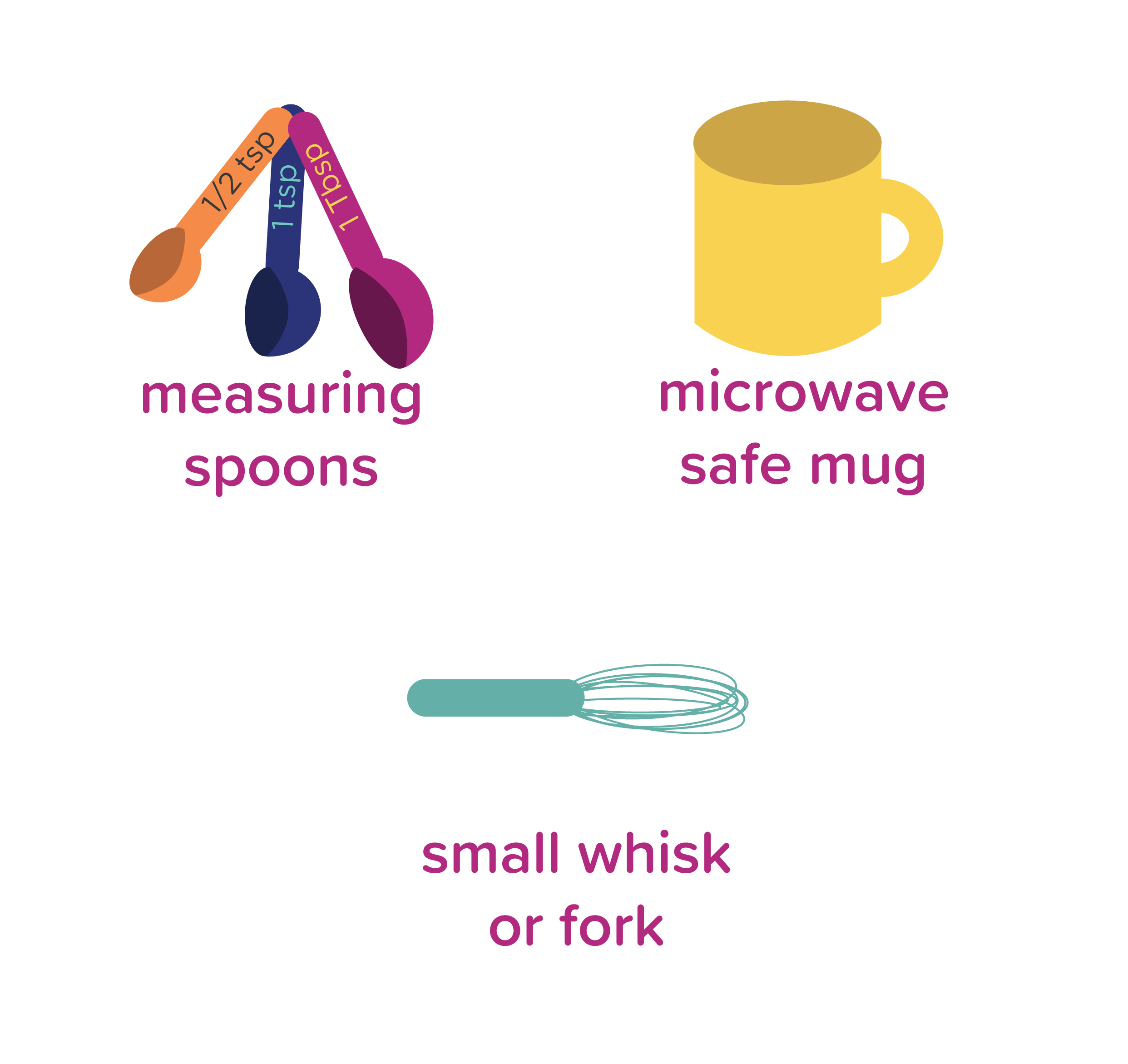 Blueberry Mug Muffin_tools_overview page-01.png