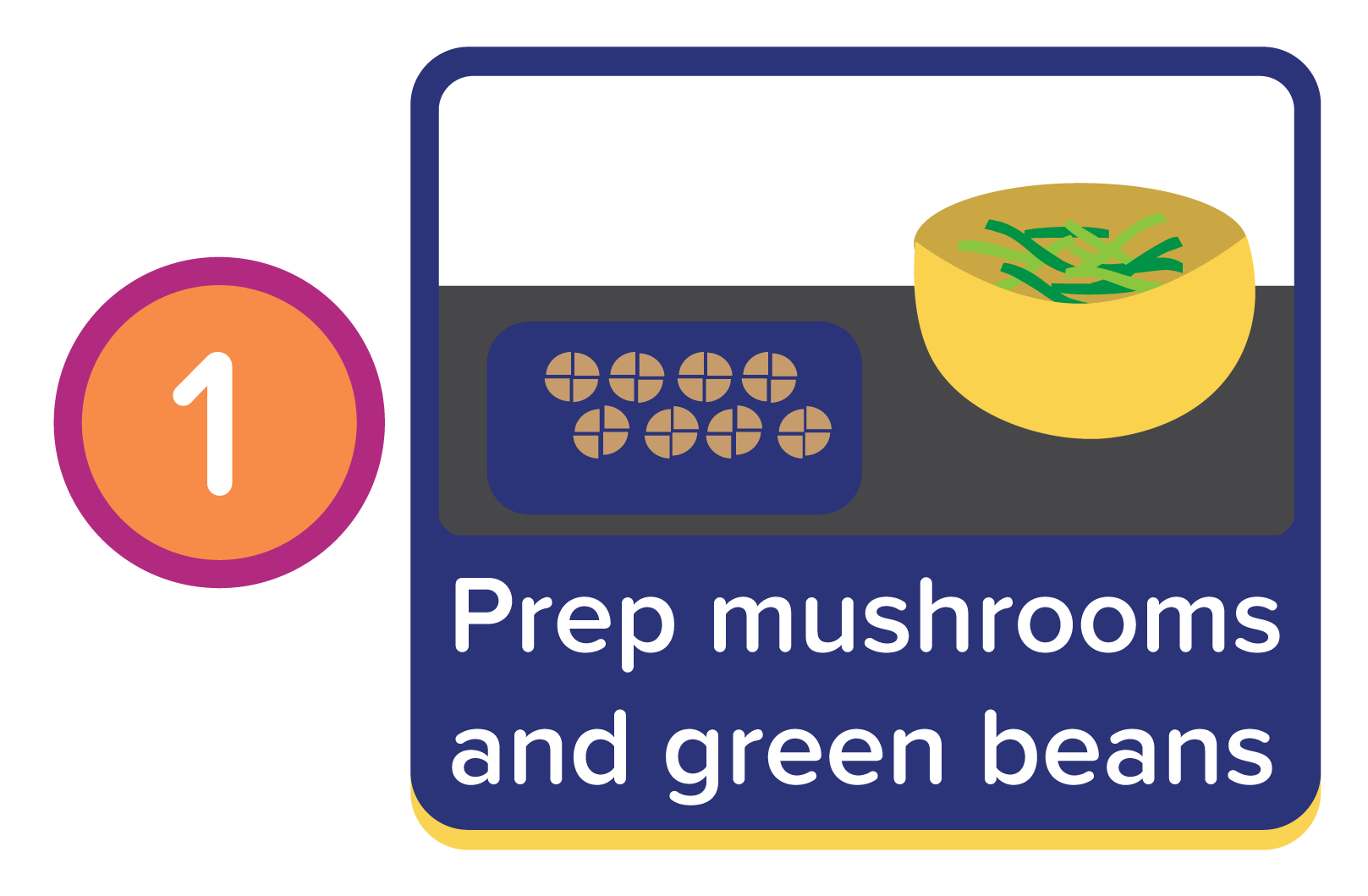 Almond Pesto Green Beans_The Plan for overview-01.png