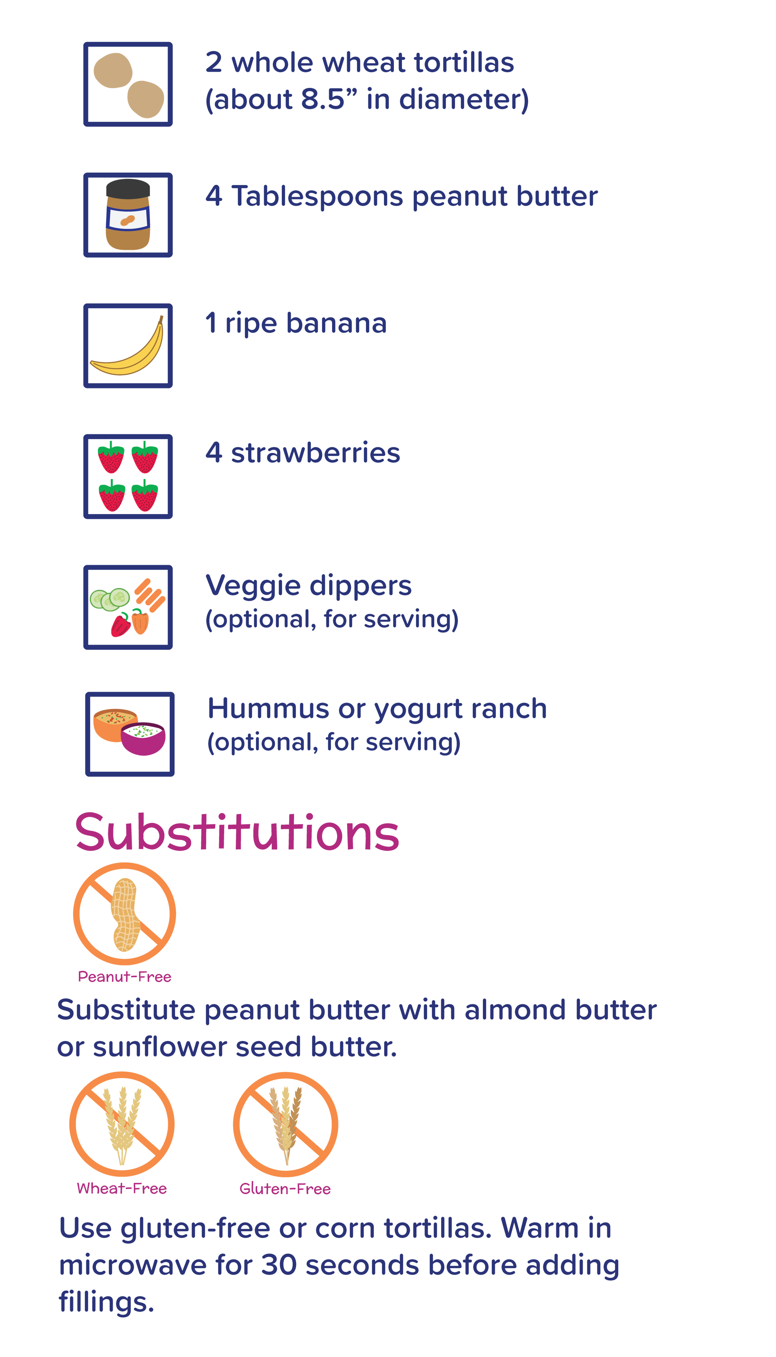 Nomster Chef_PBJburrito_Grocery List for overview.png