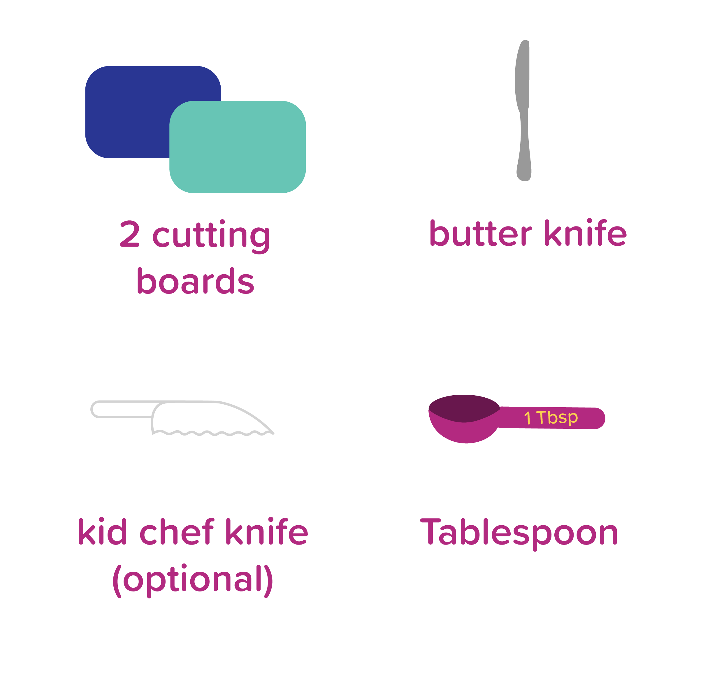 PBJburrito_tools_overview page-01.png