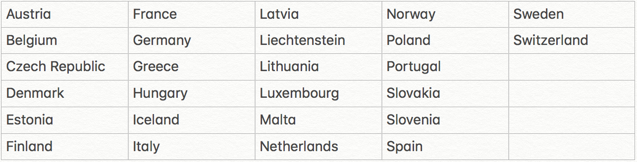 These are the countries currently in the Schengen Agreement!