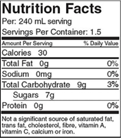 Nutritional Facts Website.png