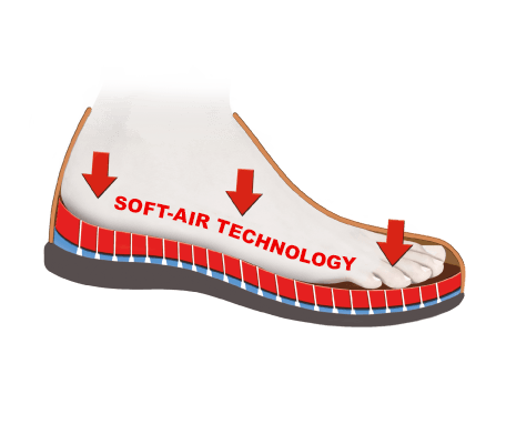 SOFT-AIR Technology - The innovative SOFT-AIR TECHNOLOGY is the secret behind the extraordinary walking comfort when wearing any MEPHISTO shoes: The flexible, permanently elastic and extremely soft SOFT-AIR midsole reduces the shock from walking to an absolute minimum.This relieves the joints, vertebrae and the spine - it is like walking on a soft carpet of moss, making you feel fit and full of energy even after many hours of wear.