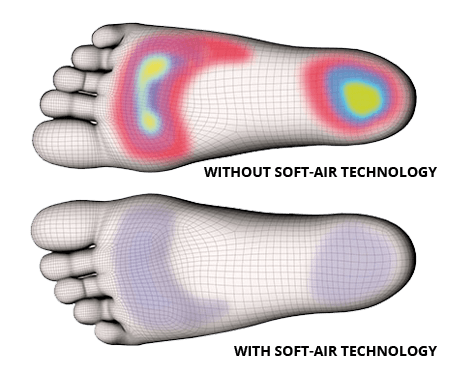 Super-soft walking experience - In adapting to an upright gait the human foot is highly anatomical and functionally complex. A quarter of the approx. 220 bones in the human body are located in the feet.In order to protect the particularly pain sensitive feet from the hard impact of daily walking, MEPHISTO has outfitted every one of its shoes with the internationally patented SOFT-AIR TECHNOLOGY.