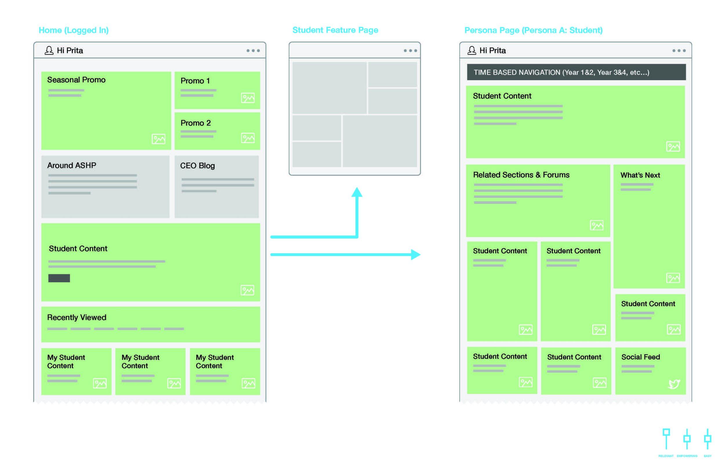 primacy_ASHP_UX_Concepts_V2_Page_08.jpg