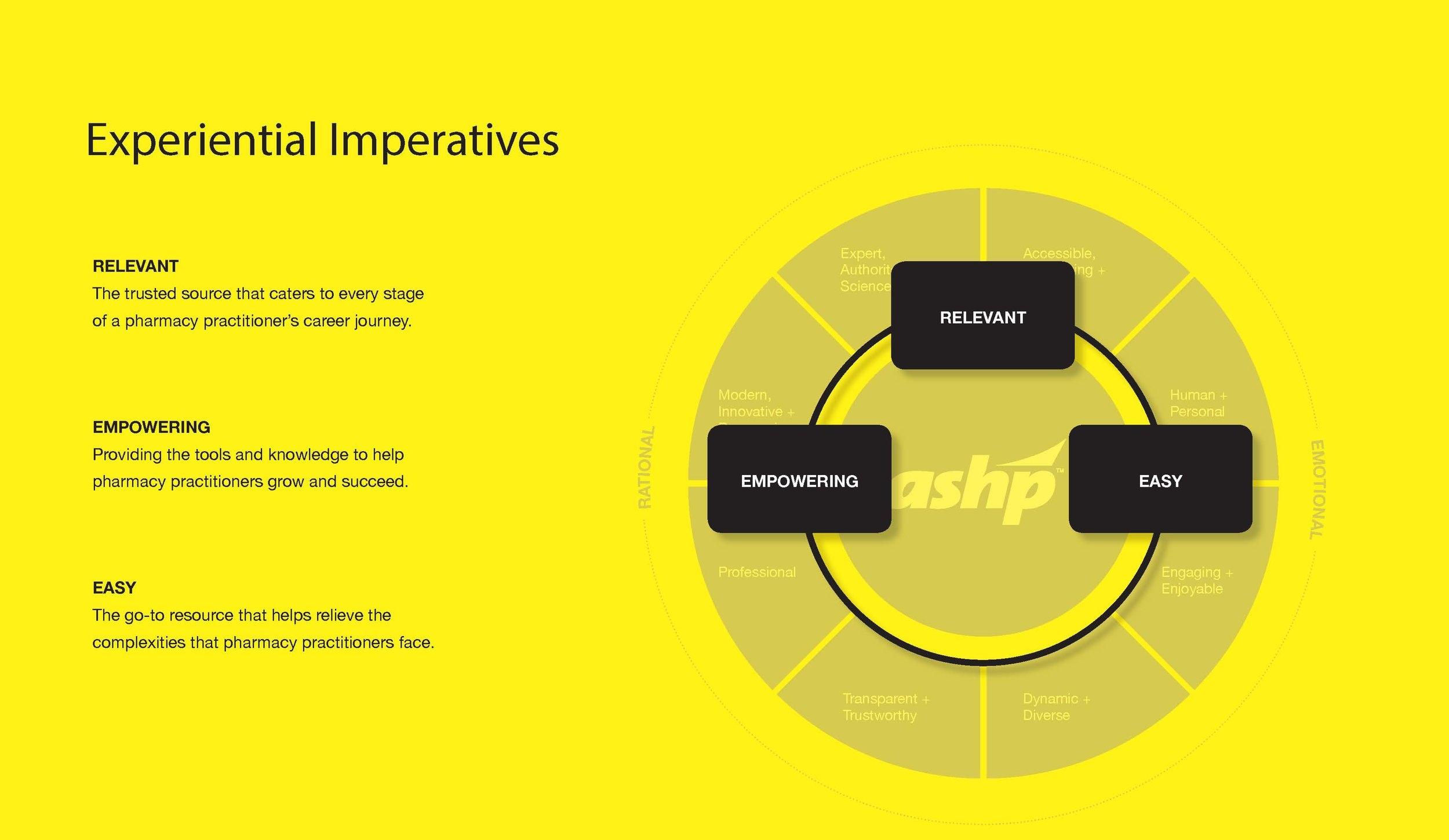 primacy_ASHP_UX_Concepts_V2_Page_04.jpg