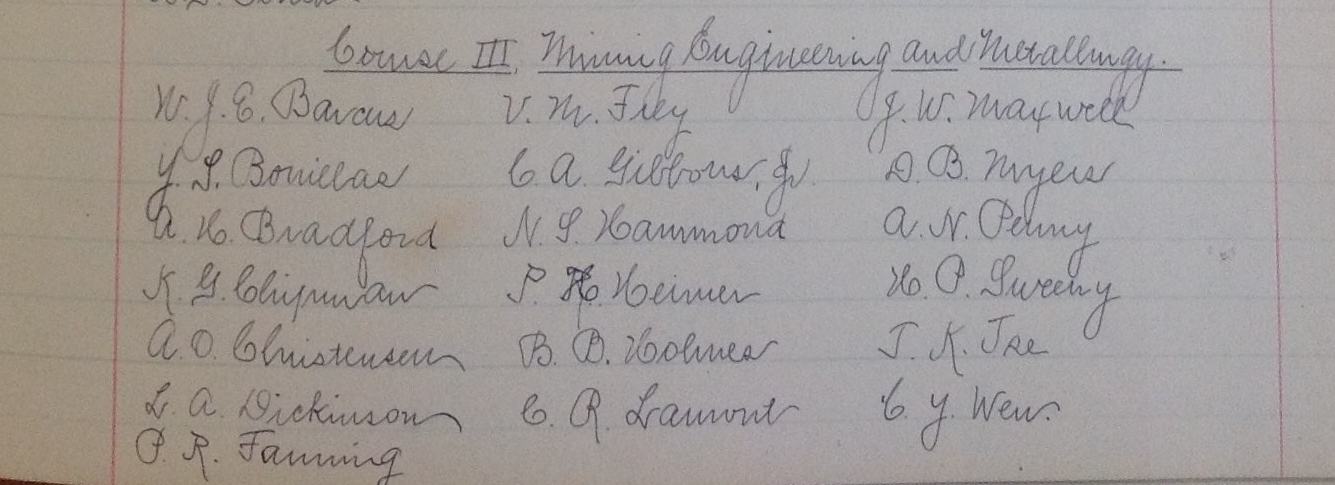 Students recommended for degrees, MIT  Faculty minutes, 1908. Image courtesy MIT Archives and Special Collections.
