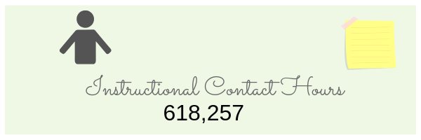 Instructional Contact Hours.png