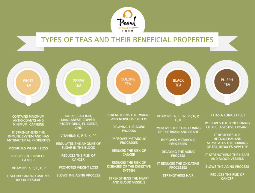 AdobeStock_120509546 TeaHealth Infografik.jpg