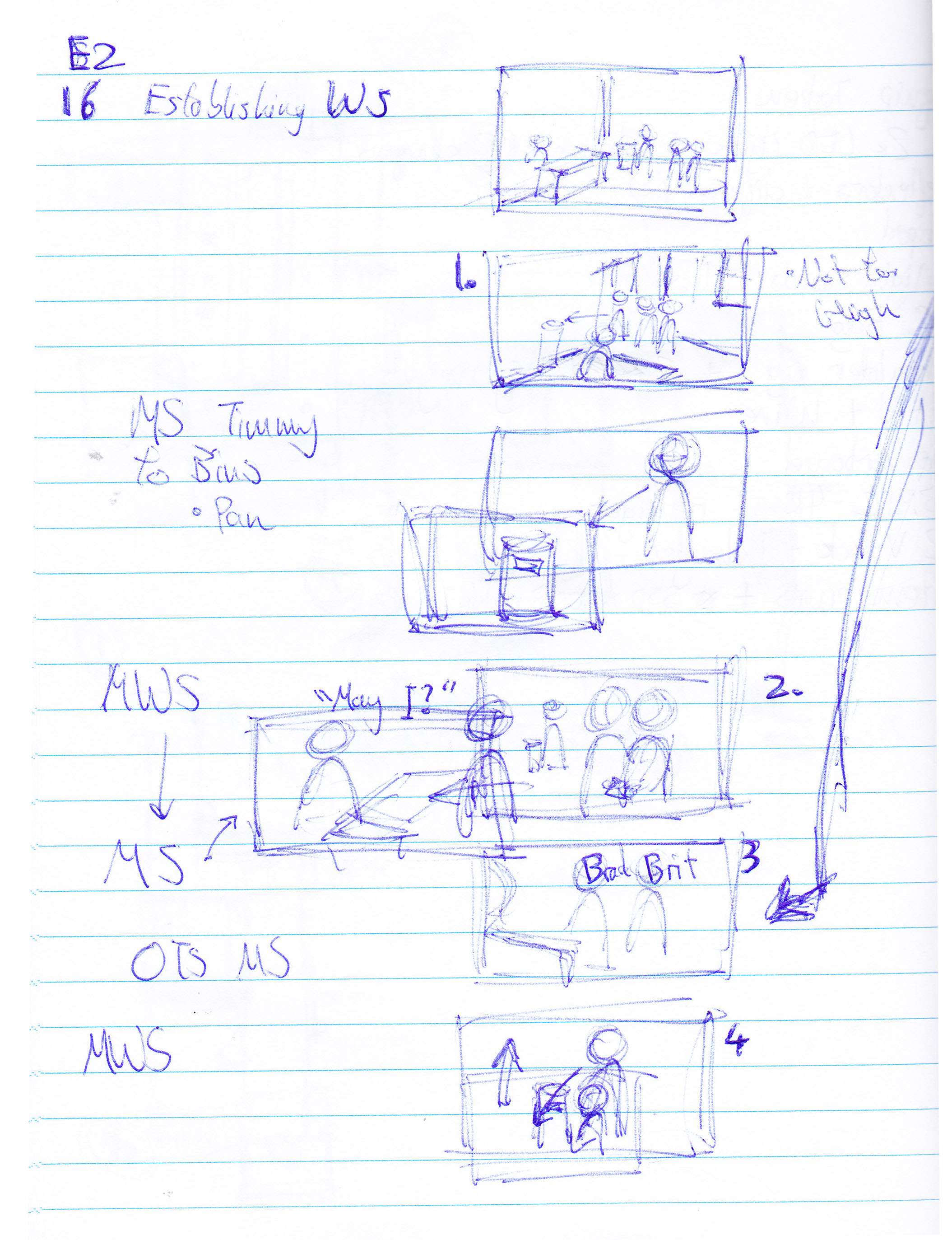 Storyboard for one scene in E2