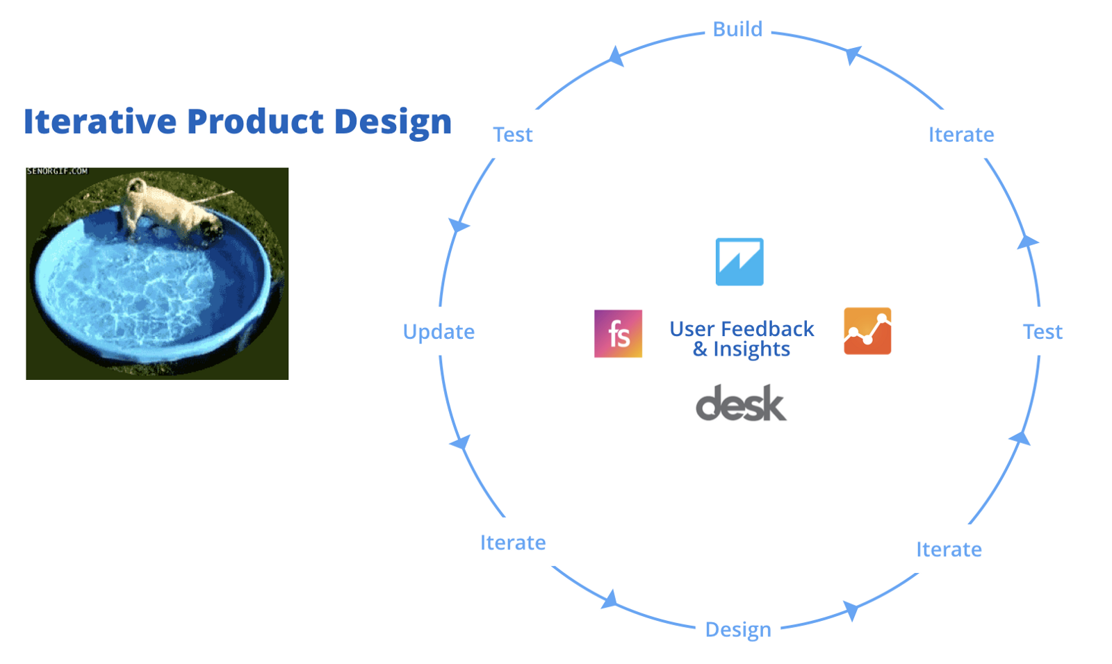 iterative-product-design.png
