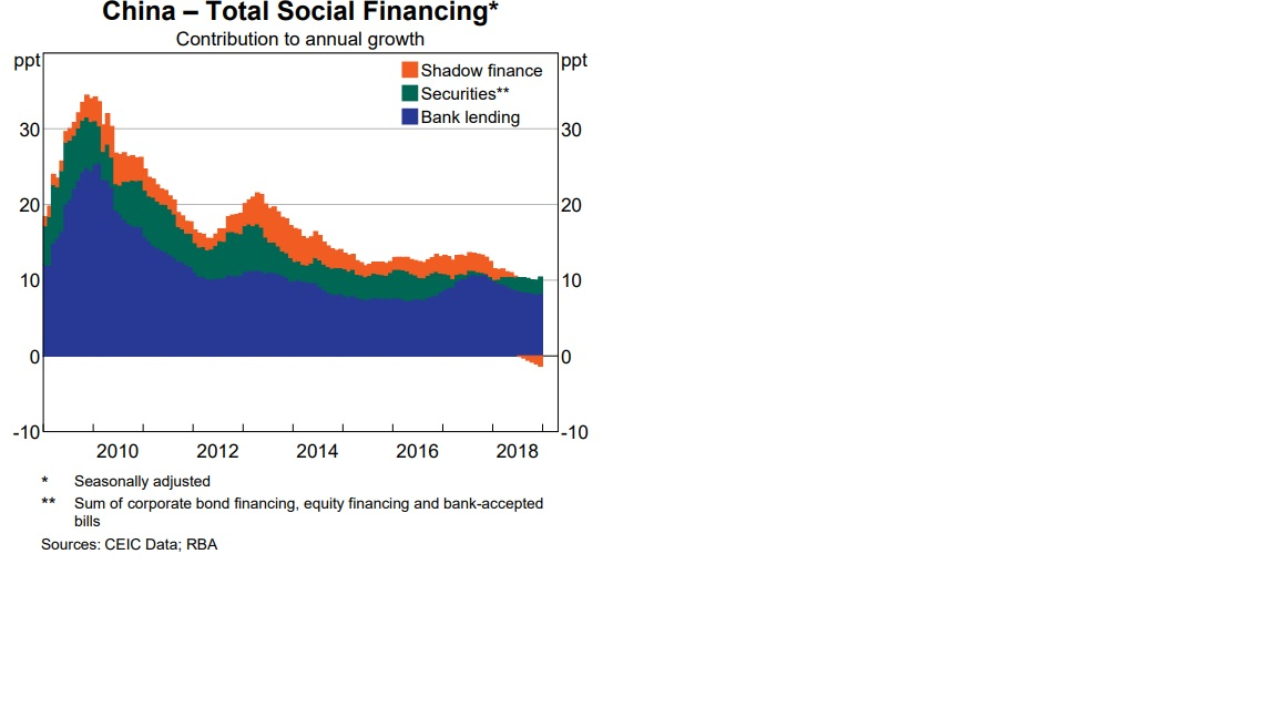 China-TotalSocialFinancing.jpg