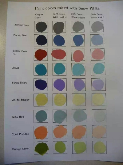 For more custom color results from mixing Shabby Paints visit https://www.shabbypaints.com/shabby-color-mixer/