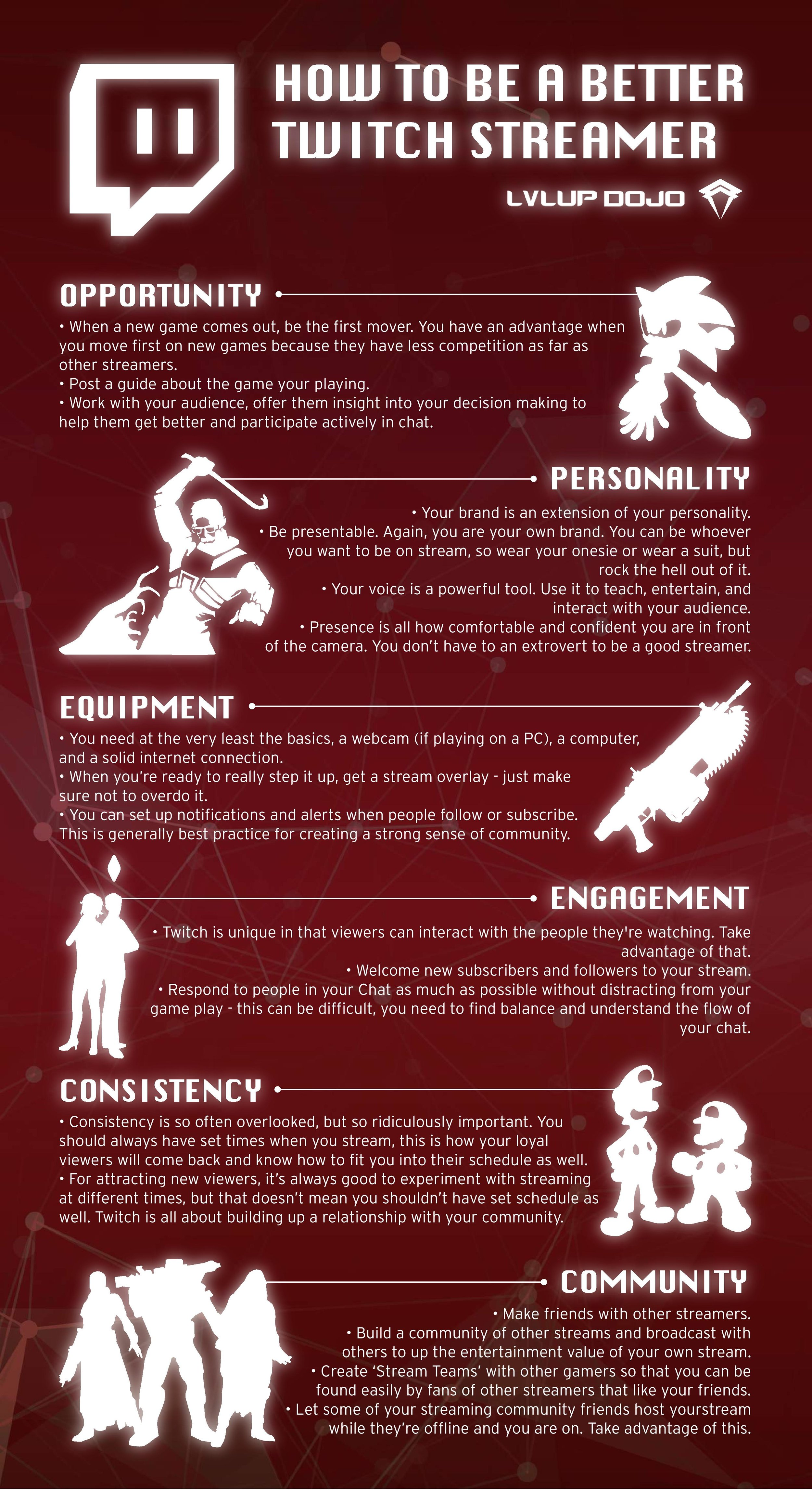 Learn how to be a pro gaming streamer, player or personality.