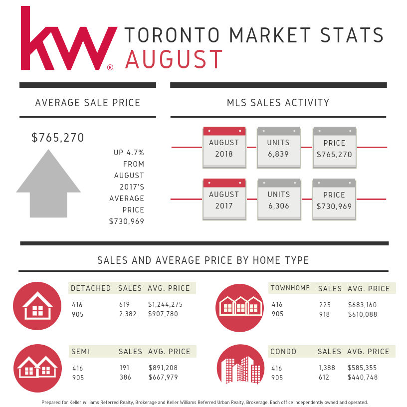 August 2018 KWRR KWRU Infographic.png