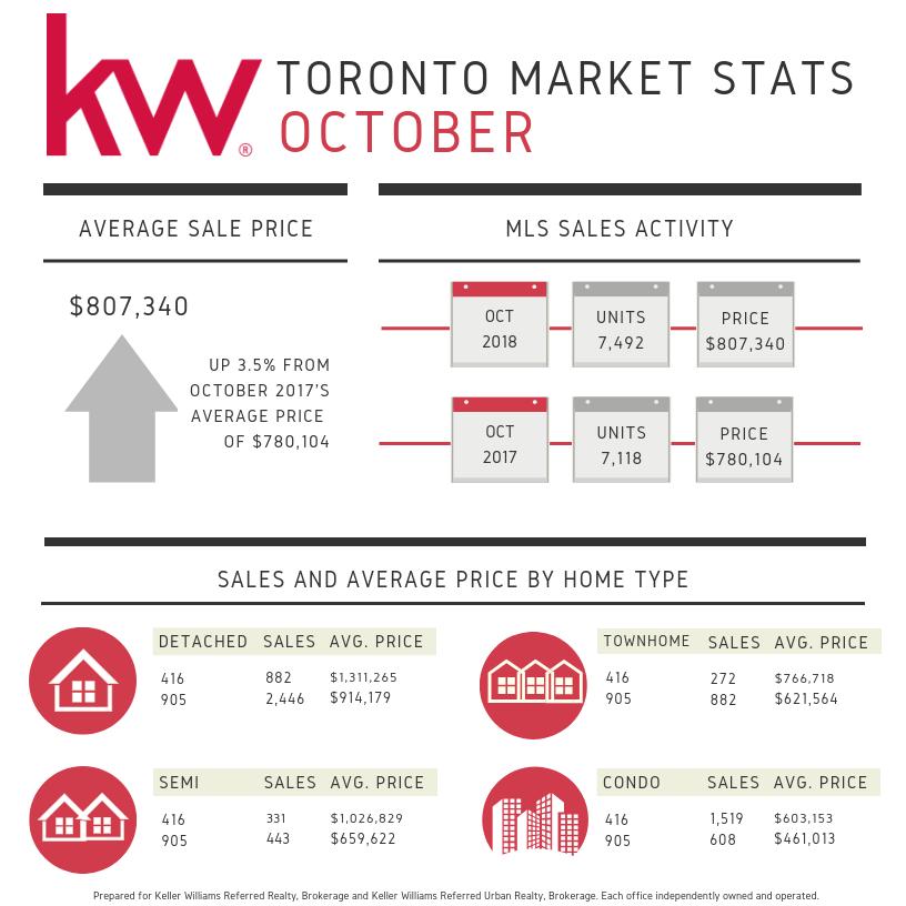 _ October 2018 KWRR KWRU Infographic.png