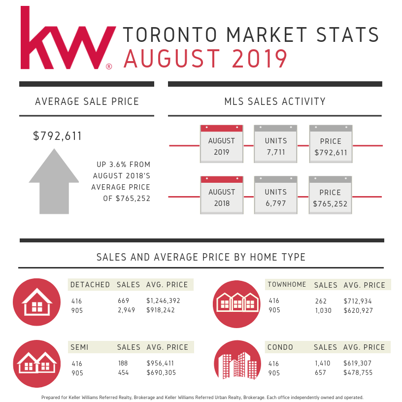 August 2019 KWRR KWRU Infographic.png