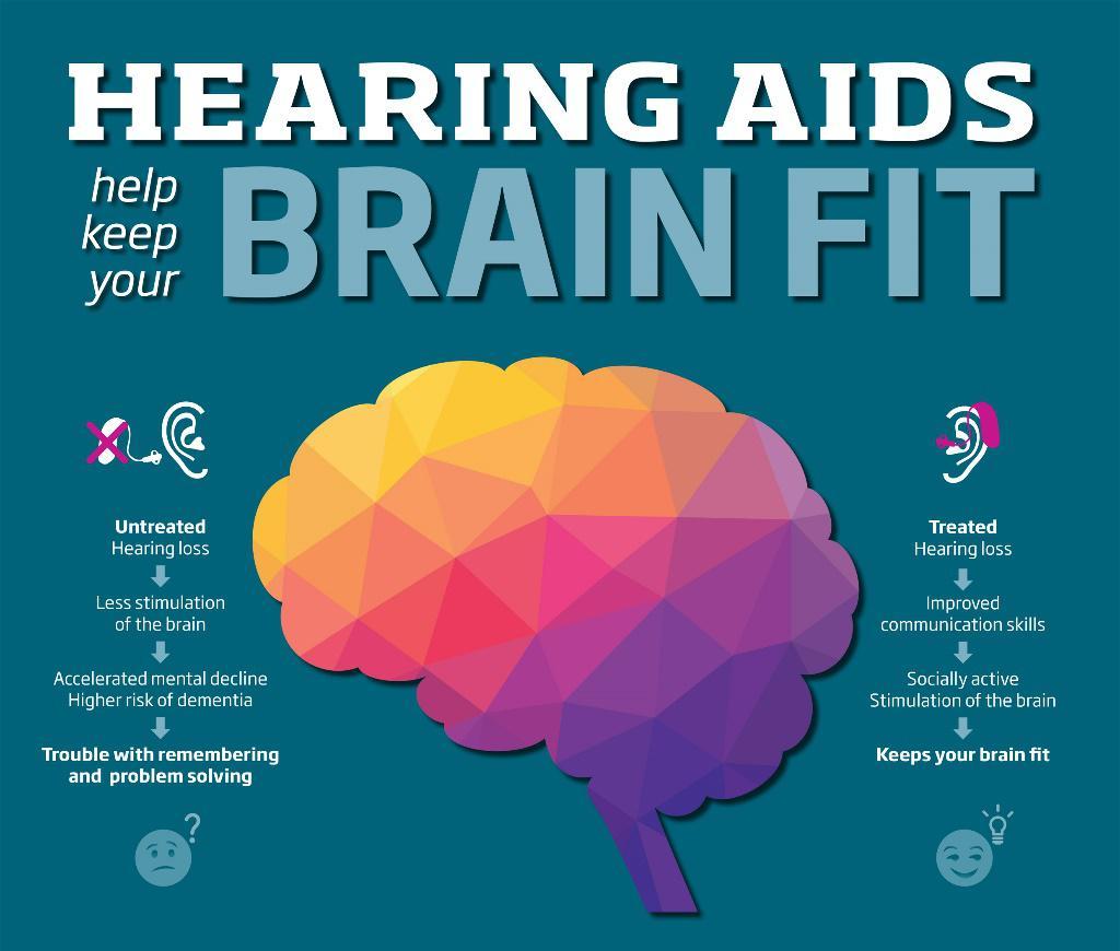 HearingAidBrainFit.jpg
