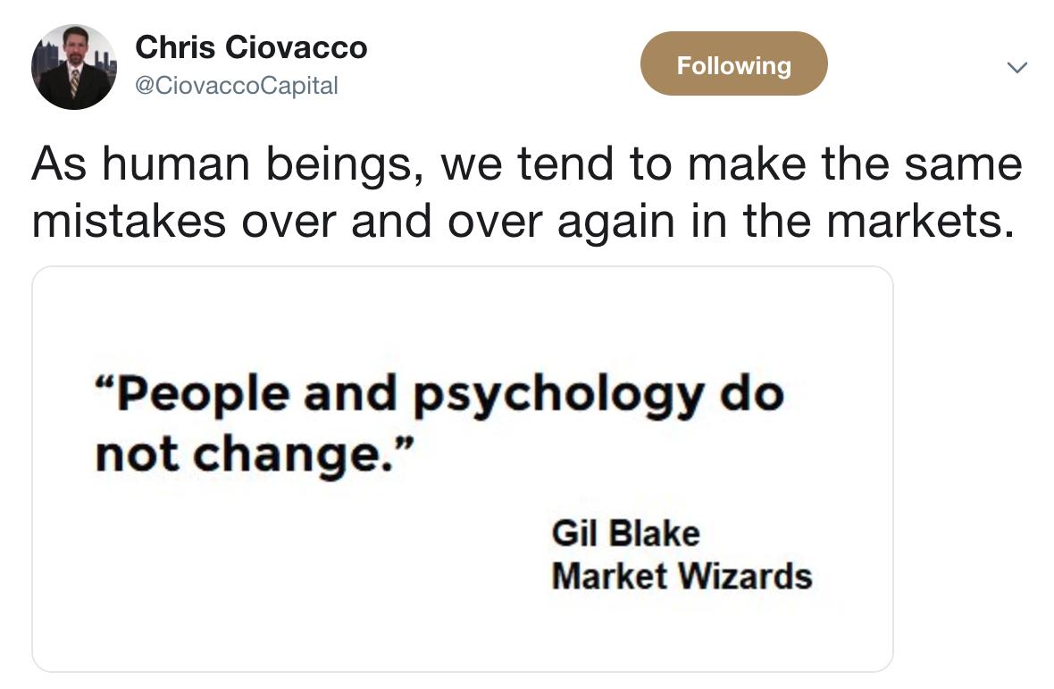 Tweet by Chris Ciovacco