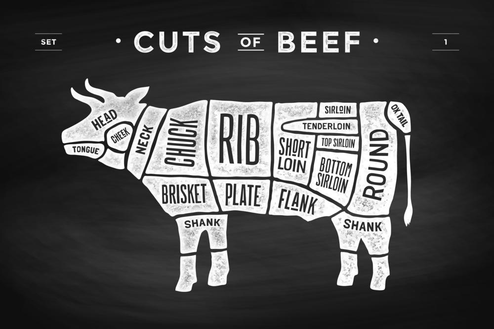 Beef Chart.jpg