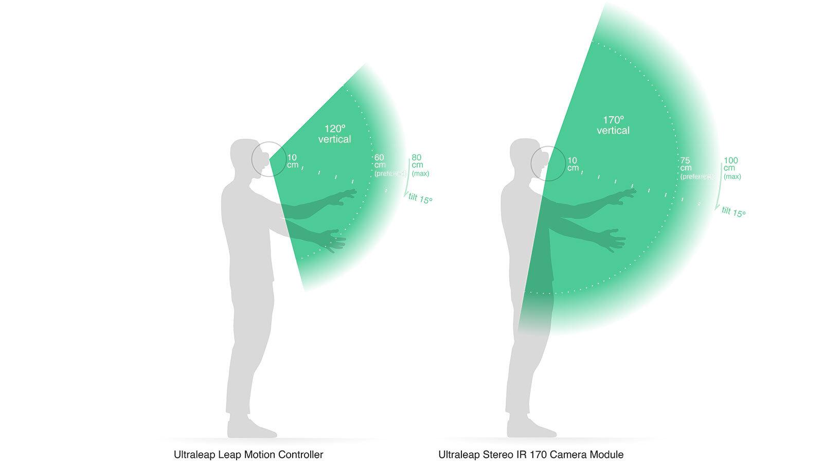 ultraleap-hand-tracking-interaction-zone-side.jpg