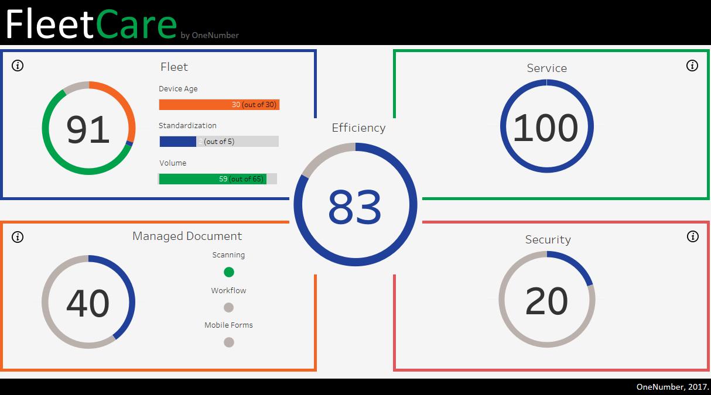 Fleetcare Screenshot.png
