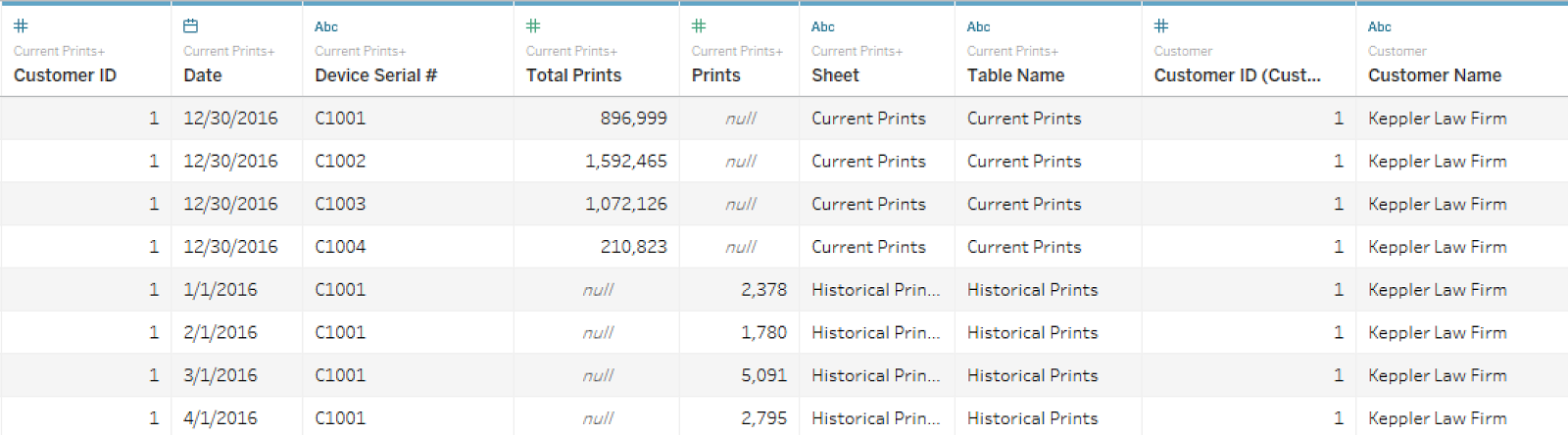 How to Prepare Your Data for Tableau — OneNumber