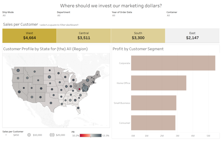 How to Swap Worksheets in a Tableau Dashboard — OneNumber