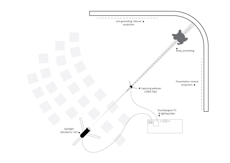 presentation-plan.jpg