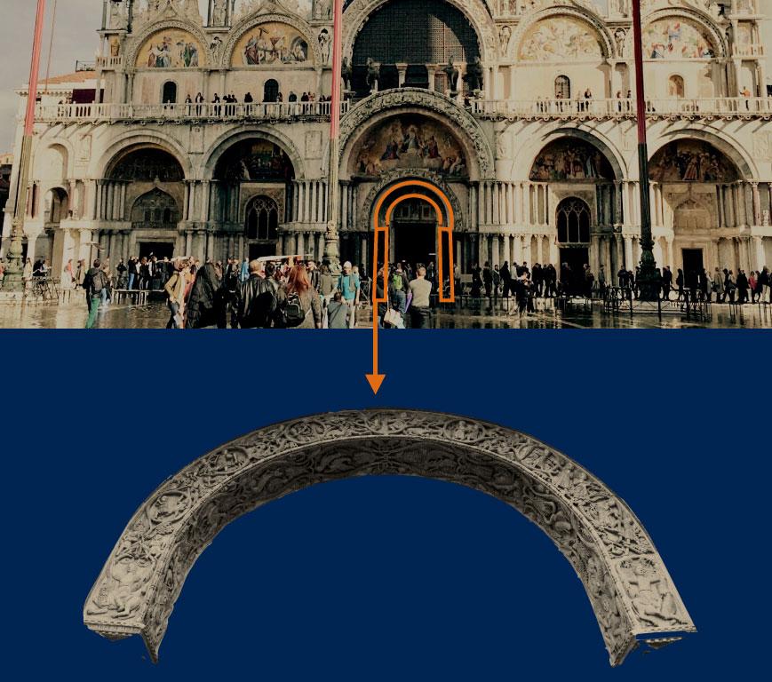 Che-cos'è-un-portale-schemi.jpg
