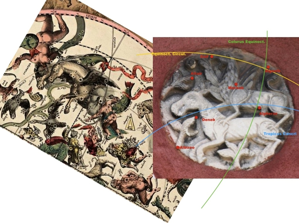 On the left: Andreas Cellarius, Harmonia macrocosmica seu atlas universalis et novus, totius universi creati cosmographiam generalem, et novam exhibens.  Plate 24, detail.  Photo: Wikimedia.