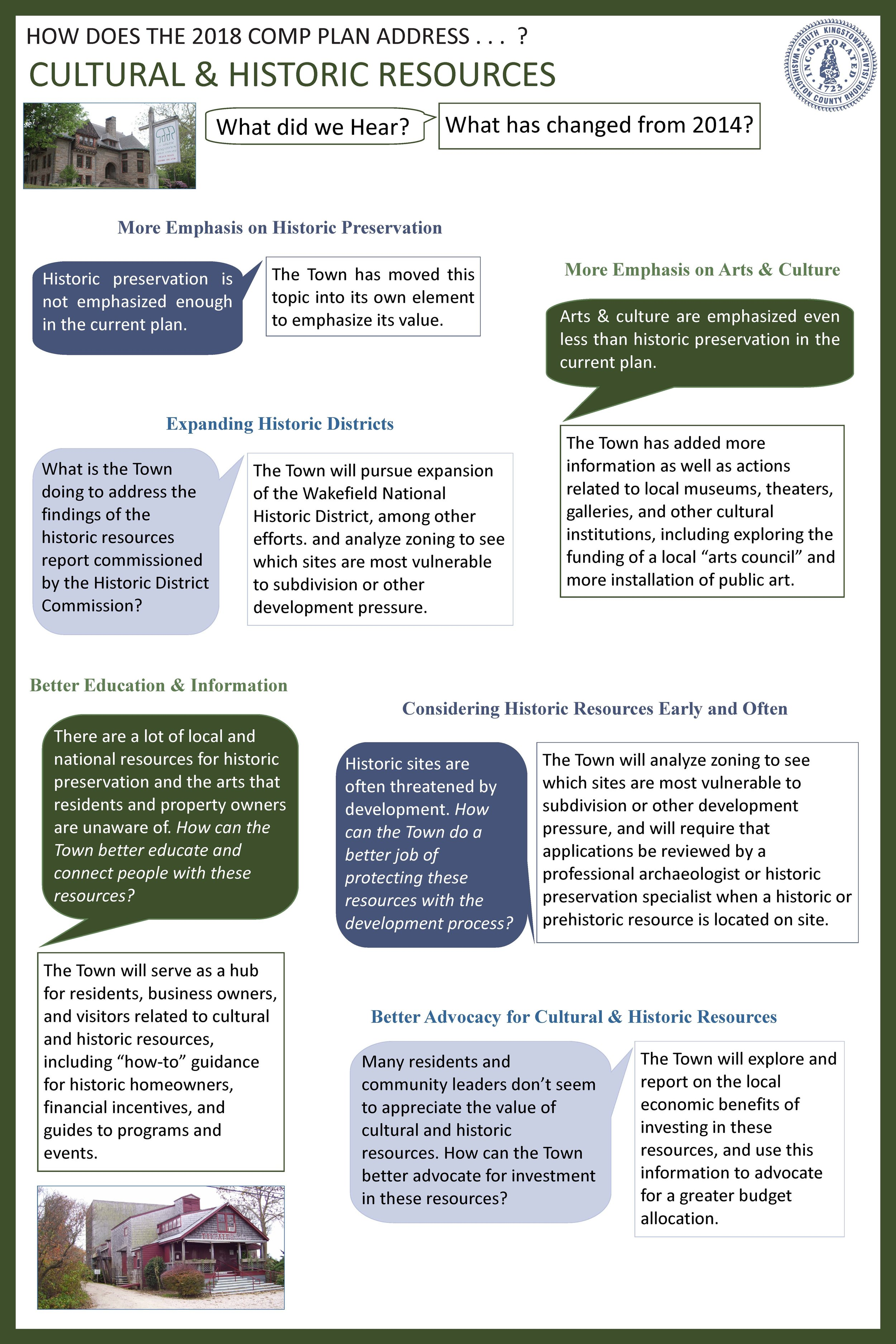 Cultural and Historic Resources Poster.jpg
