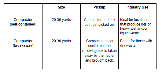 Compactor Chart.png